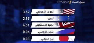 أخبار اقتصادية - سوق العملة -19-6-2017 - قناة مساواة الفضائية - MusawaChannel