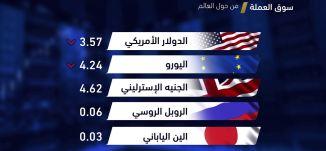 أخبار اقتصادية - سوق العملة -6-9-2017 - قناة مساواة الفضائية - MusawaChannel