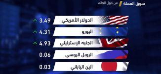 أخبار اقتصادية - سوق العملة -25-3-2018 - قناة مساواة الفضائية  - MusawaChannel