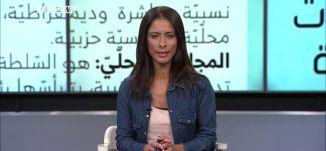 تحريض عنصري ضد فلسطينيي 48 في المدن المختلطة عشية الانتخابات المحلية،مترو الصحافة،26-10