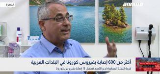 أكثر من 600 إصابة بفيروس كورونا في البلدات العربية،نائل الياس،مازن ابو صيام،بانوراما مساواة،20.04.20