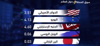 أخبار اقتصادية - سوق العملة -26-10-2017 - قناة مساواة الفضائية - MusawaChannel