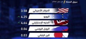 أخبار اقتصادية - سوق العملة - 4-9-2017 - قناة مساواة الفضائية