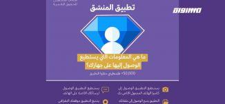 """حملة فلسطينية تحذر من خطورة تطبيق """"المنسق""""،بانوراما مساواة،10.06.20"""