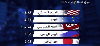 أخبار اقتصادية - سوق العملة -6-8-2017 - قناة مساواة الفضائية -  MusawaChannel