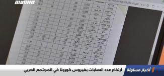 ارتفاع عدد الاصابات بفيروس كورونا في المجتمع العربي،اخبار مساواة،17.04.20