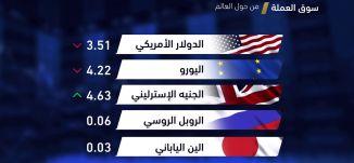 أخبار اقتصادية - سوق العملة - 11-9-2017 - قناة مساواة الفضائية - MusawaChannel