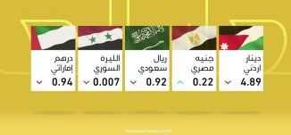اسعار العملات العالمية لهذا اليوم،أخبار اقتصادية ،12.01.2020،قناة مساواة