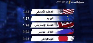أخبار اقتصادية -  سوق العملة -7-8-2017 - قناة مساواة الفضائية - MusawaChannel
