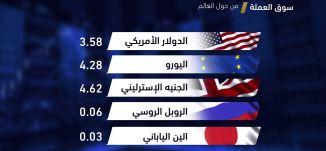أخبار اقتصادية - سوق العملة - 28-8-2017 - قناة مساواة الفضائية - MusawaChannel