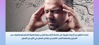 تصاعد القلق من اثر وباء كورونا على الصحة النفسية نتيجة العزلة الاجتماعية والخوف، الصحة والناس