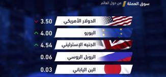 أخبار اقتصادية - سوق العملة -30-6-2017 - قناة مساواة الفضائية - MusawaChannel