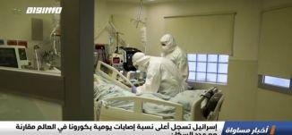 إسرائيل تسجل أعلى نسبة إصابات يومية بكورونا في العالم مقارنة مع عدد السكان،كاملة،اخبارمساواة،28.09