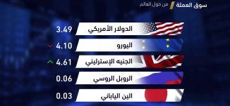 أخبار اقتصادية - سوق العملة -1-11-2017 - قناة مساواة الفضائية - MusawaChannel