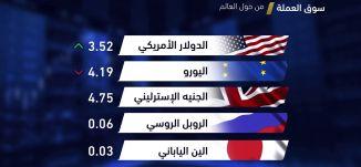 أخبار اقتصادية - سوق العملة -23-9-2017 - قناة مساواة الفضائية