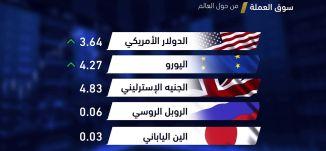 أخبار اقتصادية - سوق العملة -11-7-2018 - قناة مساواة الفضائية - MusawaChannel