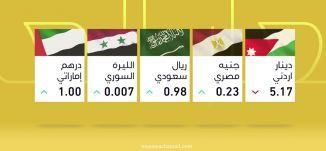 اسعار العملات العالمية لهذا اليوم،أخبار اقتصادية ،15.03.2020،قناة مساواة