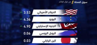 أخبار اقتصادية - سوق العملة -14-2-2018 - قناة مساواة الفضائية  - MusawaChannel