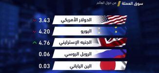 أخبار اقتصادية - سوق العملة -19-1-2018 - قناة مساواة الفضائية  - MusawaChannel