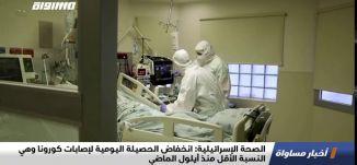 الصحة الإسرائيلية:انخفاض الحصيلة اليومية لإصابات كورونا وهي النسبة الأقل منذ أيلول الماضي،اخبار11.10