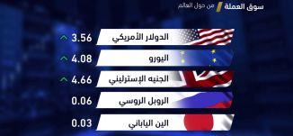 أخبار اقتصادية - سوق العملة -16-7-2017 - قناة مساواة الفضائية - MusawaChannel