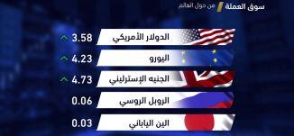 أخبار اقتصادية - سوق العملة -3-8-2017 - قناة مساواة الفضائية - MusawaChannel