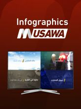 مساواة Infographics