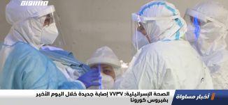 الصحة الإسرائيلية:7737 إصابة جديدة خلال اليوم الأخير بفيروس كورونا،اخبارمساواة،27.1.2021،قناة مساواة