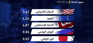أخبار اقتصادية - سوق العملة -8-7-2018 - قناة مساواة الفضائية - MusawaChannel