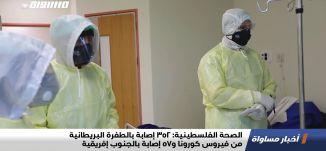 الصحة الفلسطينية: 352 إصابة بالطفرة البريطانية من فيروس كورونا و57 إصابة بالجنوب إفريقية،اخبار،24.02